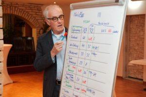 Rolf Reitz am Flipchart